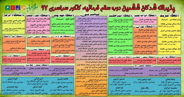نتایج نهایی دبیرستان سلام فرمانیه