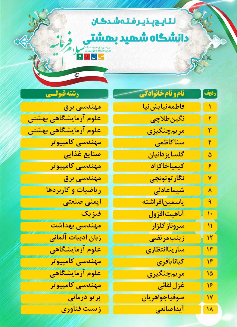 دانشگاه شهید بشتی
